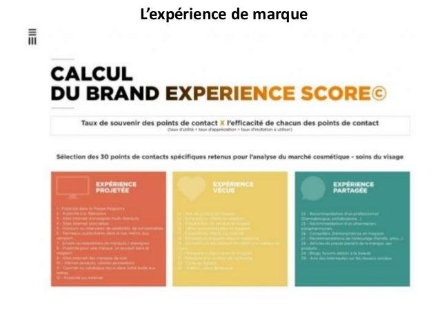 L'expérience de marque
