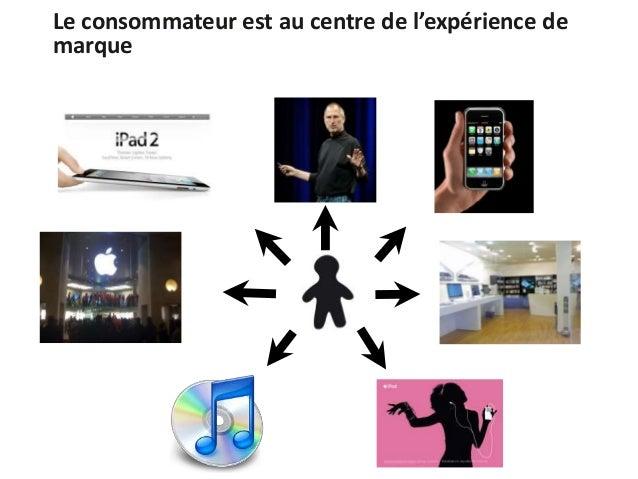 Le consommateur est au centre de l'expérience de marque