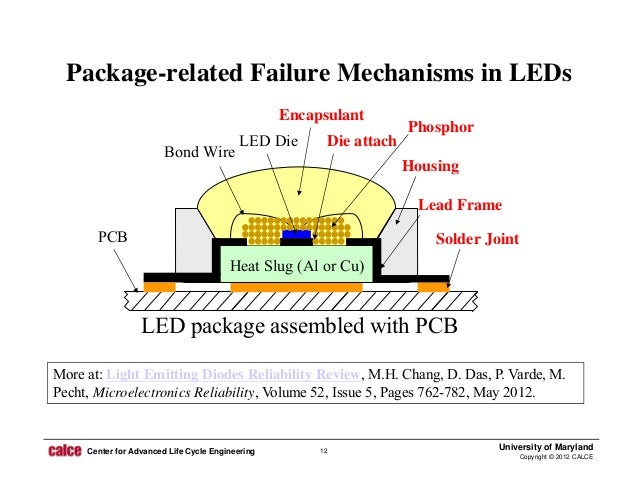 die attach and package reliability Testing to properly assess the msl performance of the package and its reliability for lead-freeprocessing  compound/die attach/leadframe finish).
