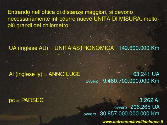 Unita Di Misura Luminosita.Le Distanze In Astronomia