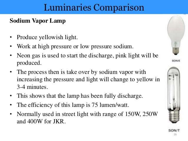 led lamps 16 luminaries comparisonsodium vapor lamp•