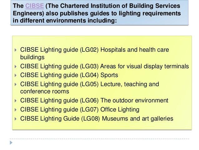 led lighting cibse code for interior lighting 1994 rh slideshare net Light Levels Chart for Rooms Refraction of Light Levels Chart