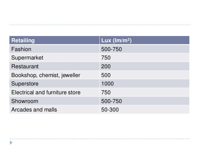 Cibse lighting guide lux levels.