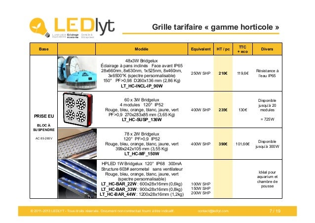 ledlyt catalogue gamme horticole au 03 2013. Black Bedroom Furniture Sets. Home Design Ideas