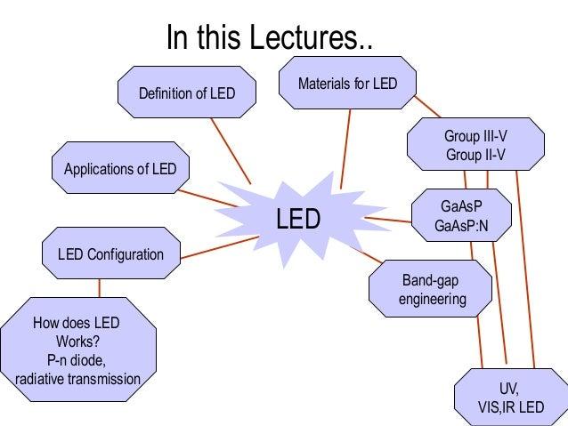 sc 1 st  SlideShare & Light Emitting Diode(LED) azcodes.com