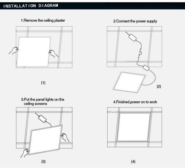 led panel light installation diagram image. Black Bedroom Furniture Sets. Home Design Ideas