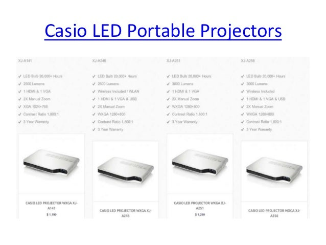 LED Projector Overview 2014