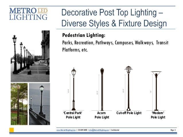 Commercial Decorative Lighting