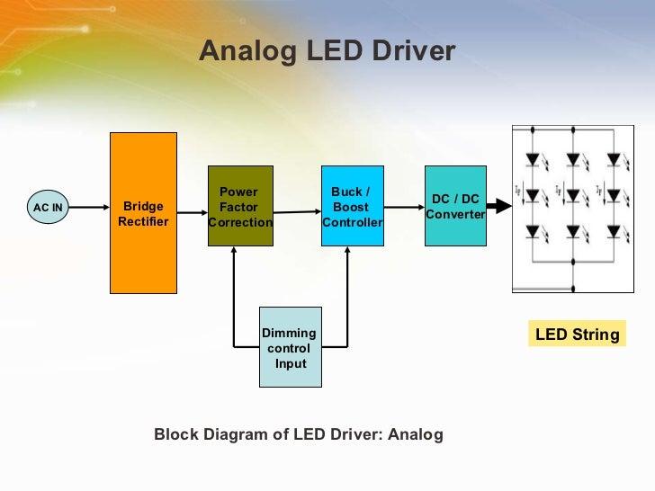 Led driver block diagram tools solution on automotive led signal lighting rh slideshare net led circuit calculator dc led circuit ccuart Gallery