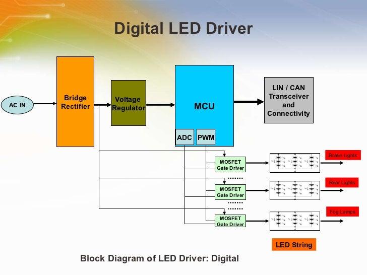solution on automotive led signal lighting rh slideshare net led lamp block diagram LED Light Wiring Diagram