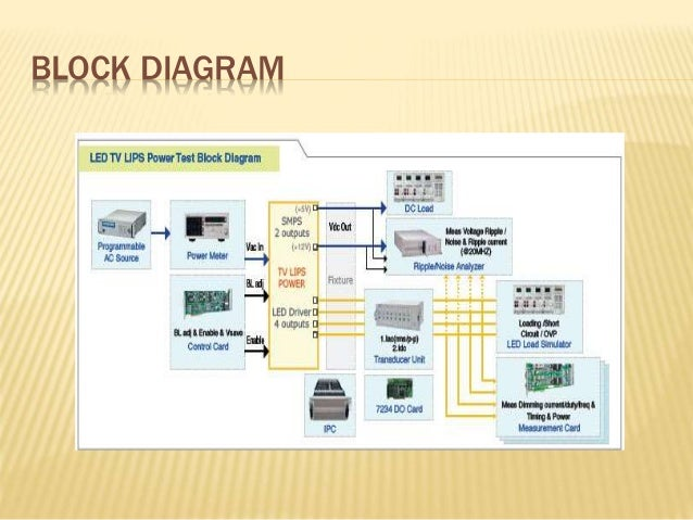 Led Tv Diagram Pdf - Wiring Diagrams Digital