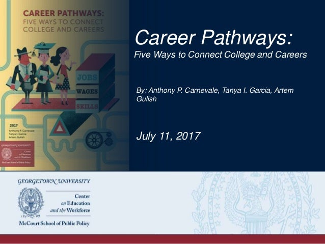 Career Pathways: Five Ways to Connect College and Careers By: Anthony P. Carnevale, Tanya I. Garcia, Artem Gulish July 11,...