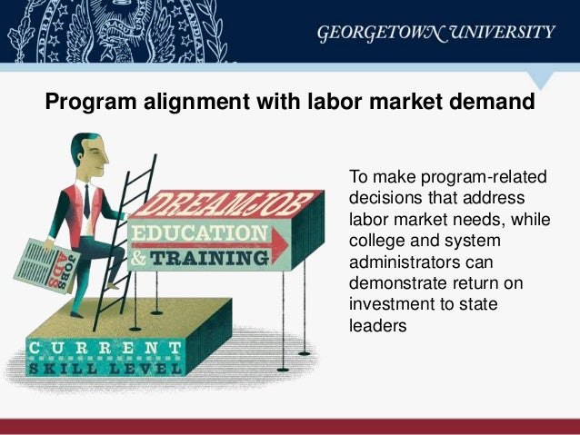 Program alignment with labor market demand To make program-related decisions that address labor market needs, while colleg...