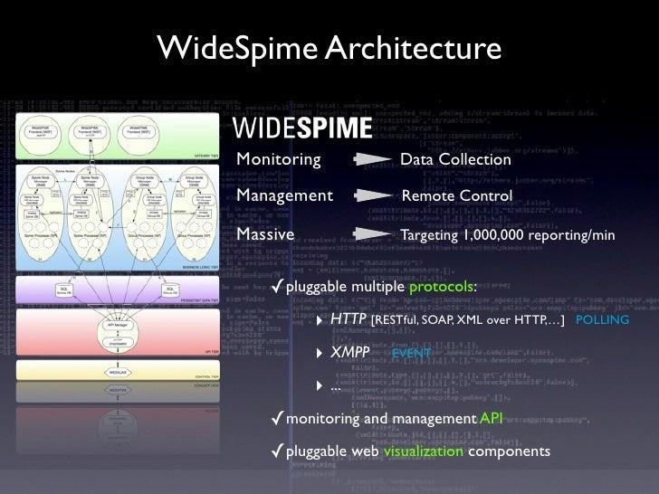 Massive Data Collection