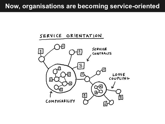Now, organisations are becoming service-oriented