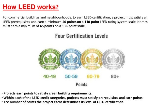 Leed for Leed for homes rating system