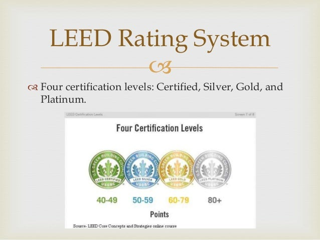 Leed certification for Leed for homes rating system