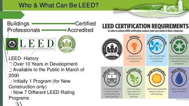 Leed for Leed levels of certification