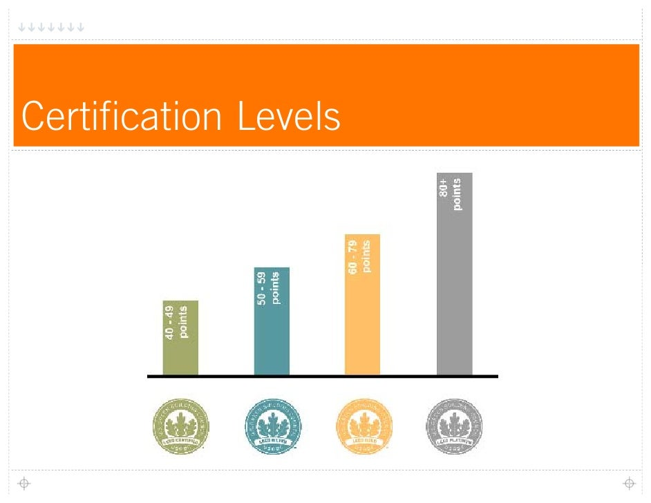 Leed 2009 rating system and credentials overview for Leed levels of certification