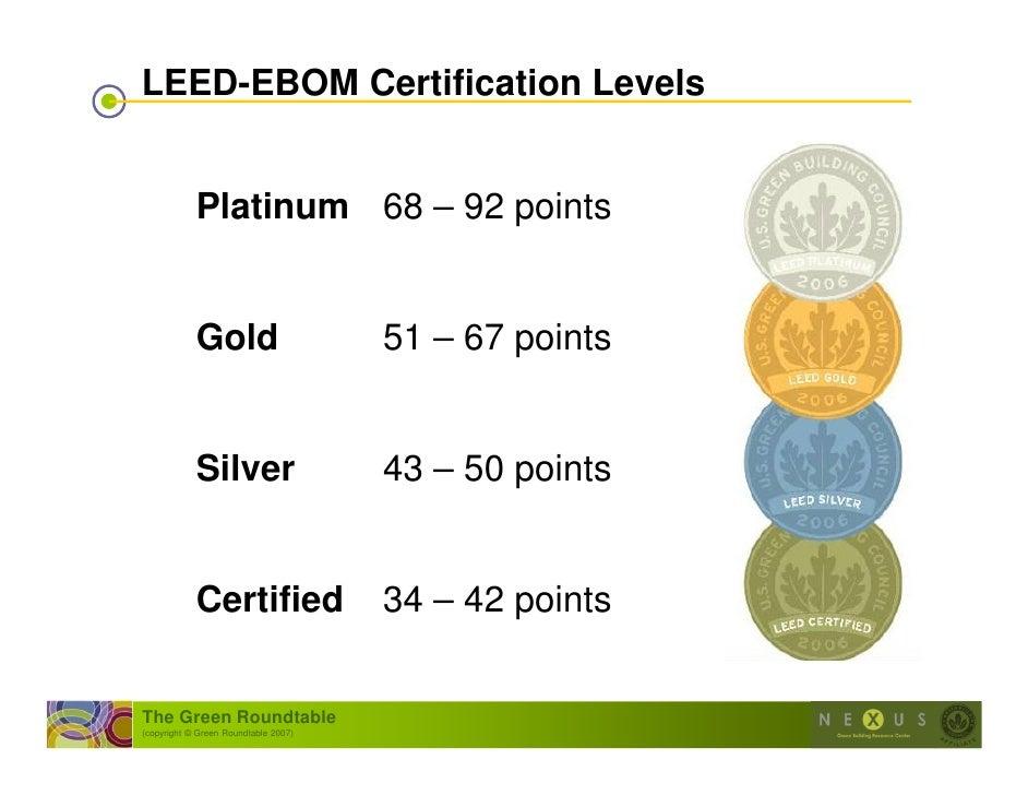 lovely leed levels of certification #5: LEED-EBOM Certification Levels ...