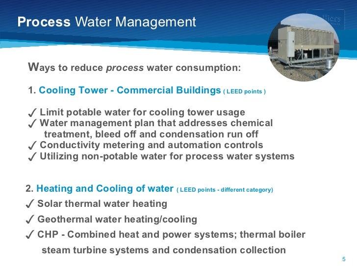 Leed Green Associate Water Management