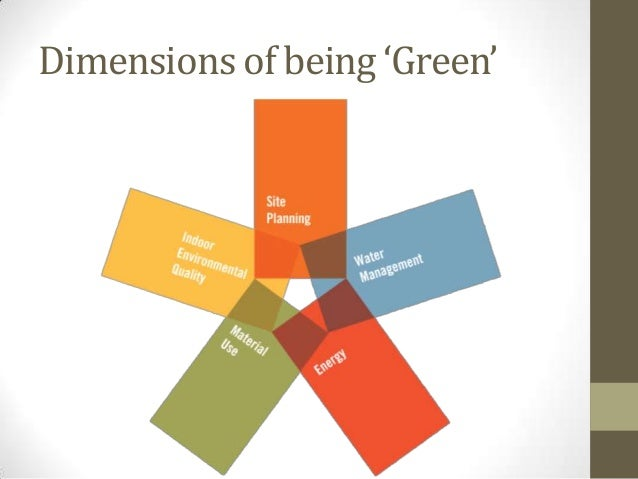 dimentions of green building