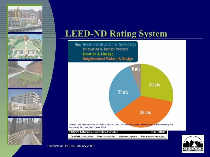 Integrating sustainability into local land use planning for Benefits of leed