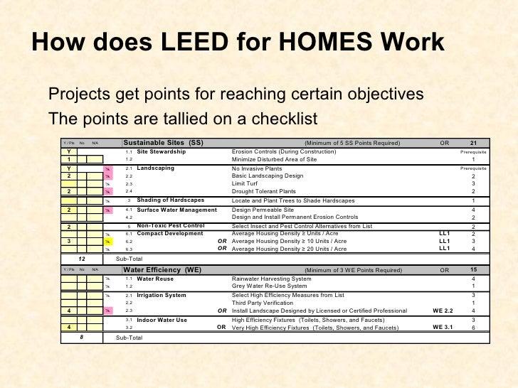 Leed presentation green bldg alliance 12 2 08 for Leed cabins