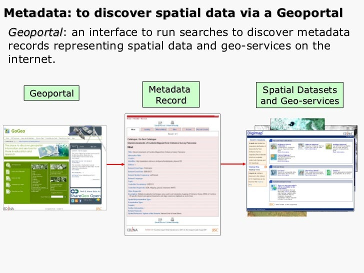 <ul><li>Geoportal : an interface to run searches to discover metadata records representing spatial data and geo-services o...