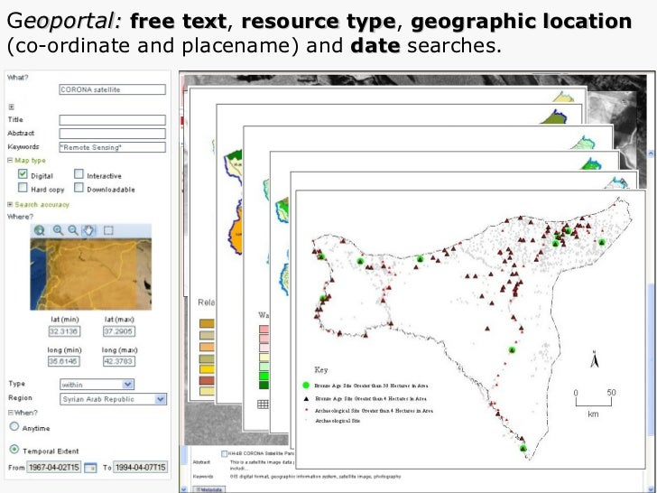 G eoportal :   free text ,  resource type ,  geographic location  (co-ordinate and placename) and  date  searches.