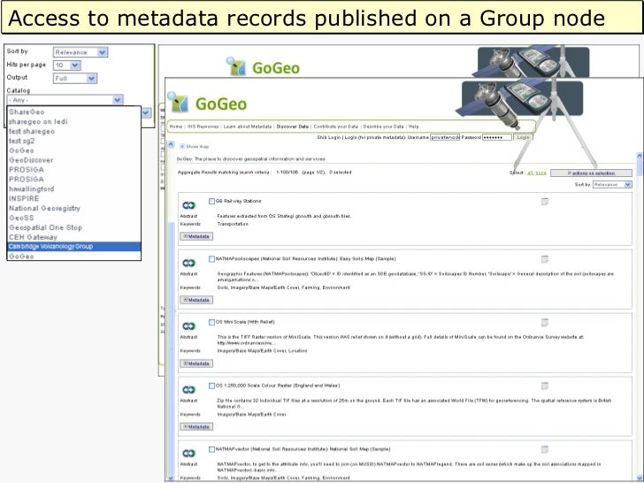 Access to metadata records published on a Group node