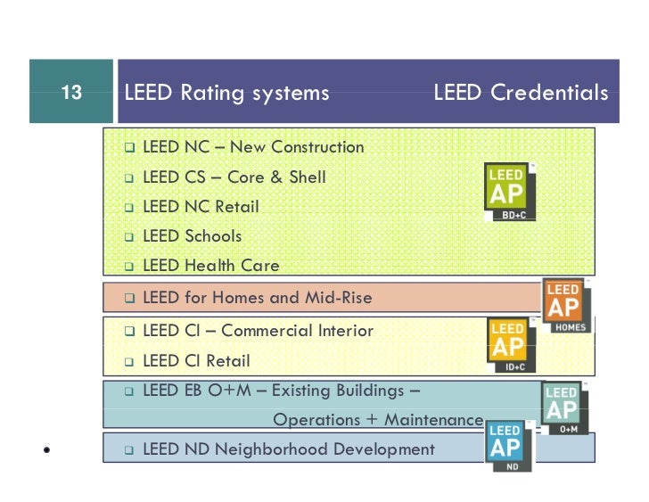 Leed the basics for Leed for homes rating system