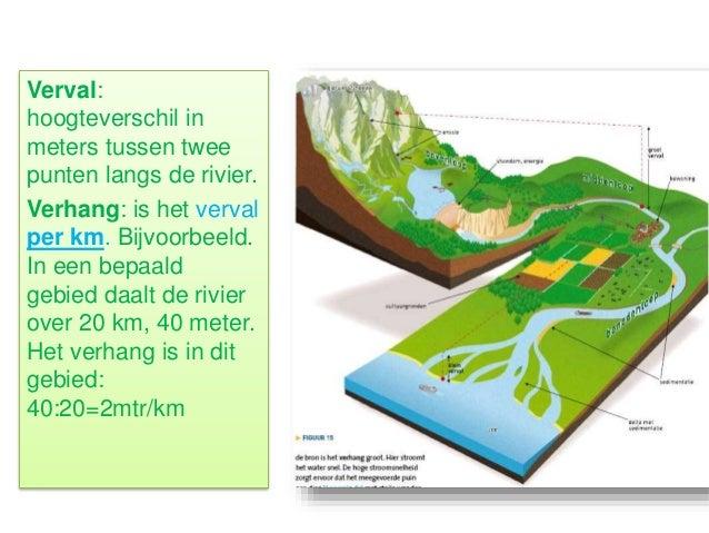 leefomgeving-rivieren-en-kust-11-638.jpg