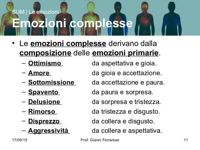 17/09/15 Prof. Gianni Ferrarese 11 • Le emozioni complesse derivano dalla composizione delle emozioni primarie. – Ottimism...