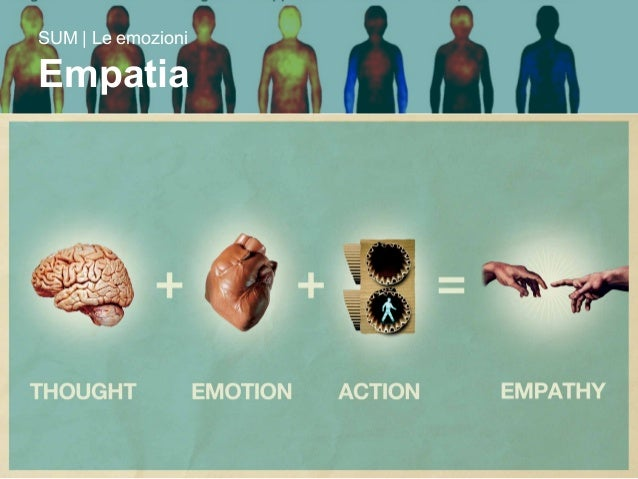 17/09/15 Prof. Gianni Ferrarese 13 SUM | Le emozioni Empatia