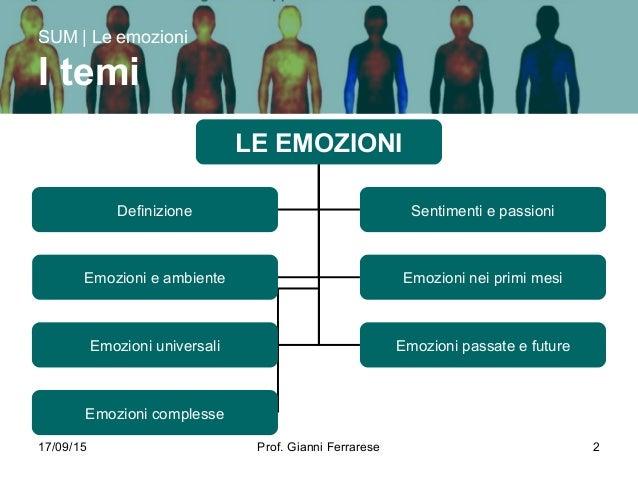 17/09/15 Prof. Gianni Ferrarese 2 SUM | Le emozioni I temi LE EMOZIONI Definizione Sentimenti e passioni Emozioni e ambien...