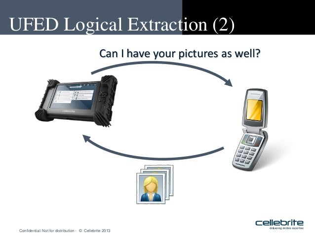 Extracting and Decoding Smartphone and Tablet Evidence with the UFED …