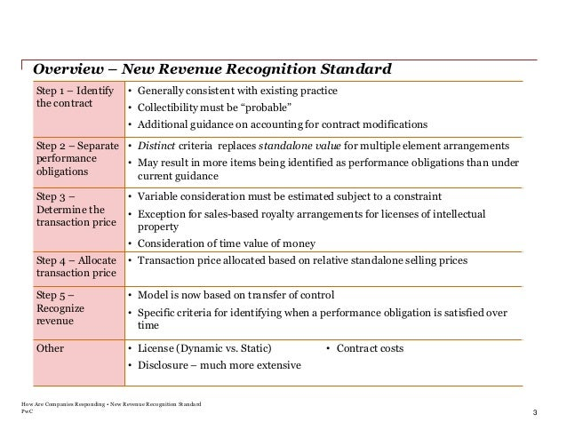 leeyo and pwc webinar on it impact of asc 606 revenue recognition rul rh slideshare net pwc revenue recognition guide 2014 pwc revenue recognition guide 2017