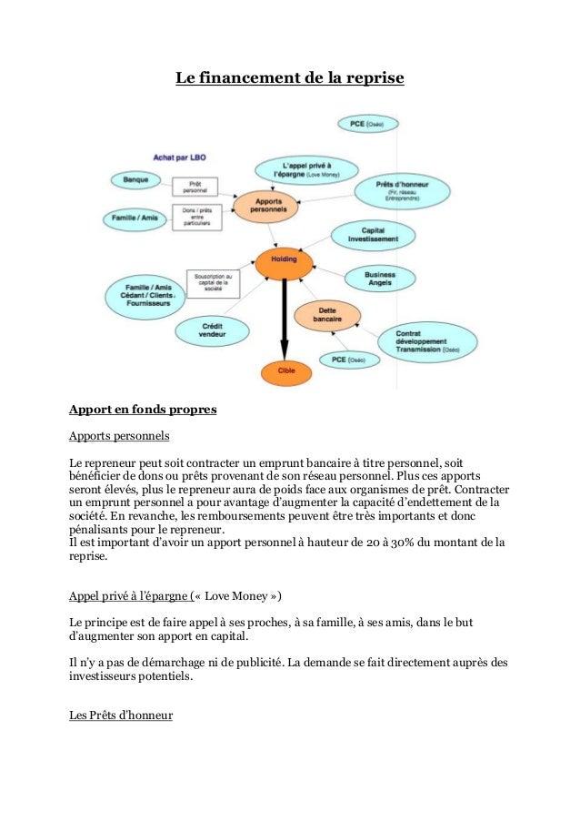 Le financement de la repriseApport en fonds propresApports personnelsLe repreneur peut soit contracter un emprunt bancaire...