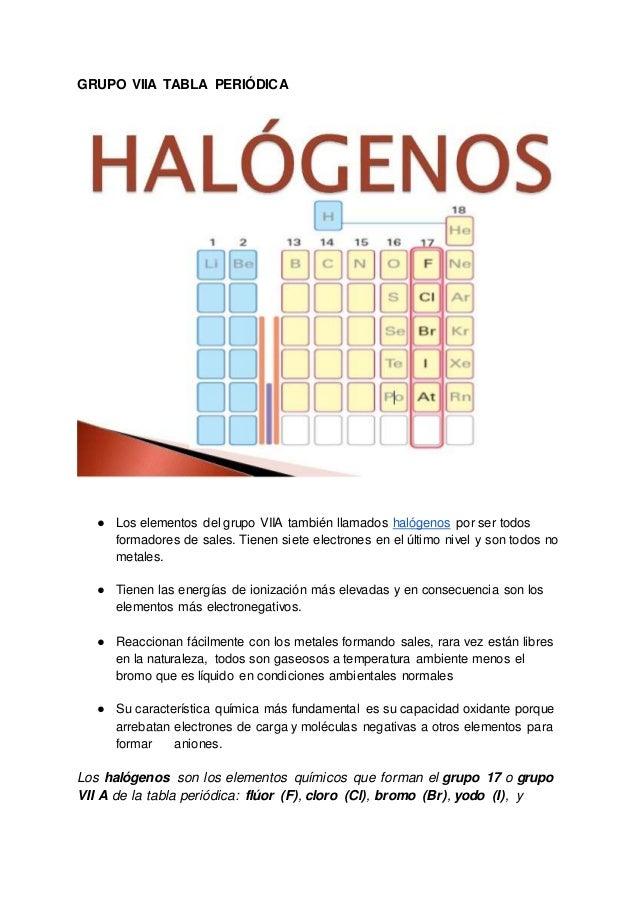 Elementos de la tabla periodica 7a 6a 5a y 4a grupo viia tabla peridica urtaz Choice Image