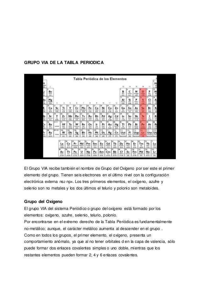 Elementos de la tabla periodica 7a 6a 5a y 4a grupo via de la tabla periodica urtaz Image collections