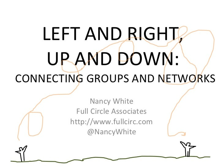 LEFT AND RIGHT,  UP AND DOWN:  CONNECTING GROUPS AND NETWORKS Nancy White Full Circle Associates http://www.fullcirc.com @...