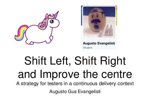 Shift Left, Shift Right and Improve the centre A strategy for testers in a continuous delivery context Augusto Gus Evangel...
