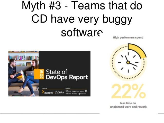 Myth #3 - Teams that do CD have very buggy software