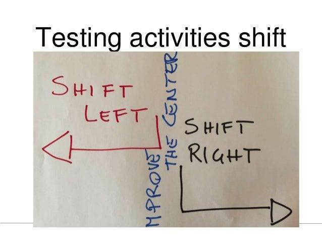 Testing activities shift