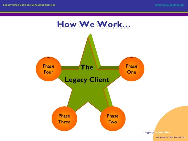 Legacy Small Business Consulting Services. Virginia Criminal Defense Lawyers. Watch Spanglish Movie Free Online. Best Email Newsletter Templates. University Of Arizona Mba Ranking. How To Backup Data On Mac Drew Health Center. Content Marketing System Cdw Managed Services. Automotive Colleges In Florida. Cost Of Rhinoplasty In Arizona