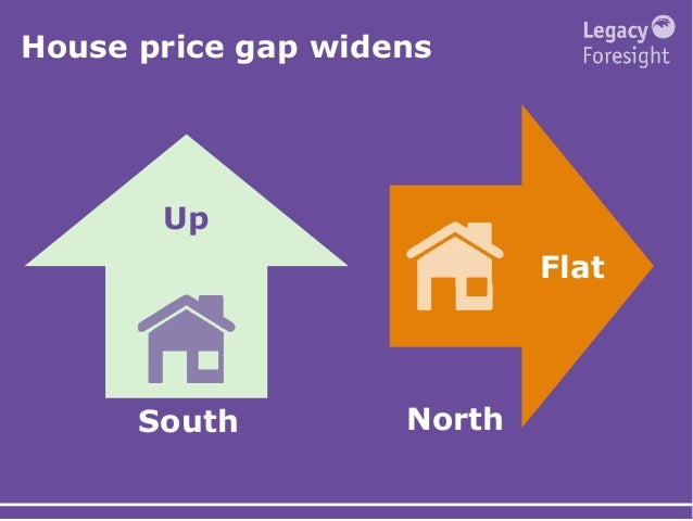 House price gap widens South Up North Flat