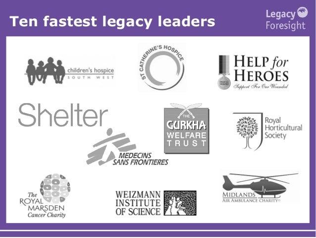 Ten fastest legacy leaders