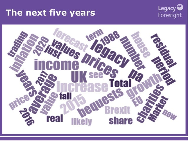 The next five years