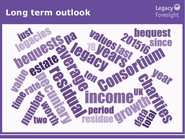 Long term outlook
